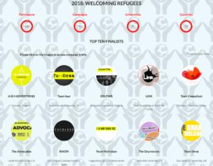 Compétition Européenne ad-venture pour Amnesty international