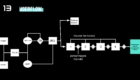 projet-communication-pnl-etudiants-esp-bordeaux54